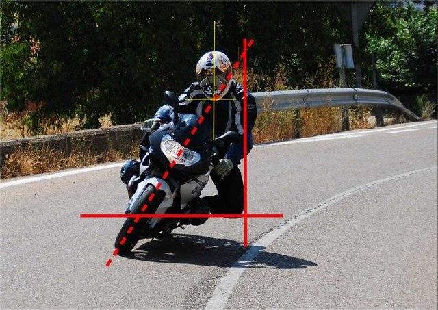Vídeo 2.- La Posición del cuerpo sobre la moto