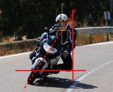 Posición motoBMW con ángulos reducida