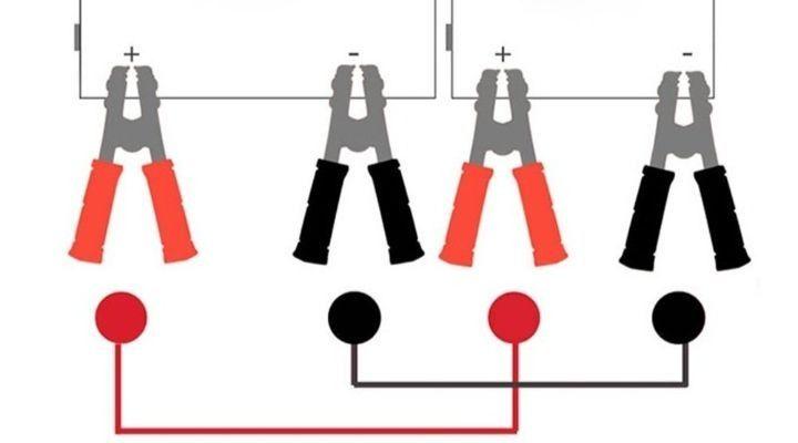 como conectar pinzas de bateria moto